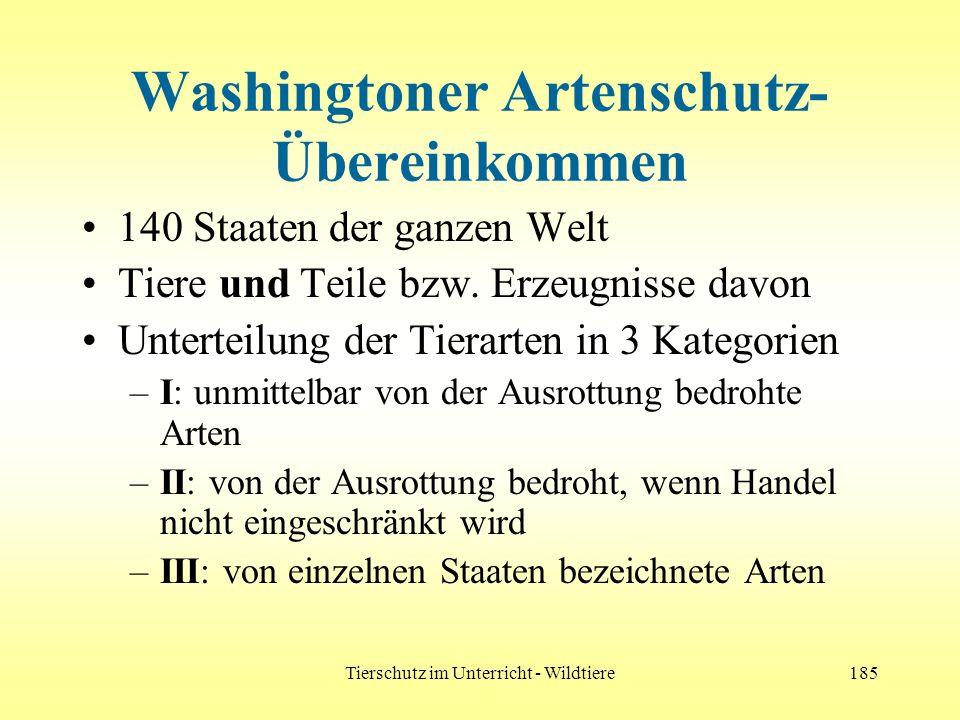 Washingtoner Artenschutz-Übereinkommen
