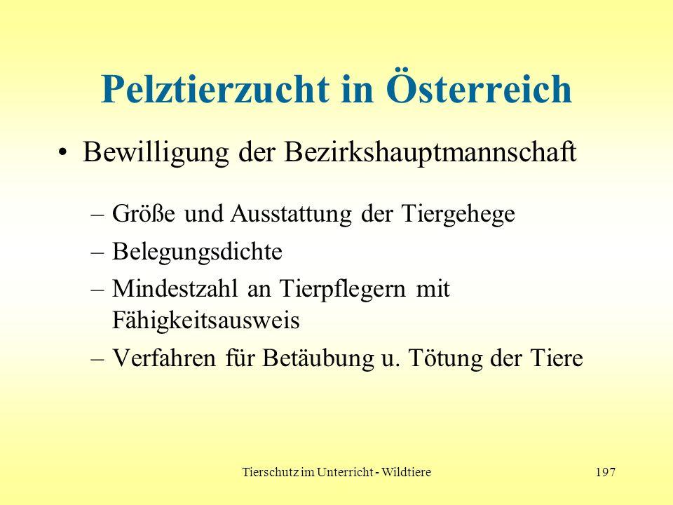 Pelztierzucht in Österreich
