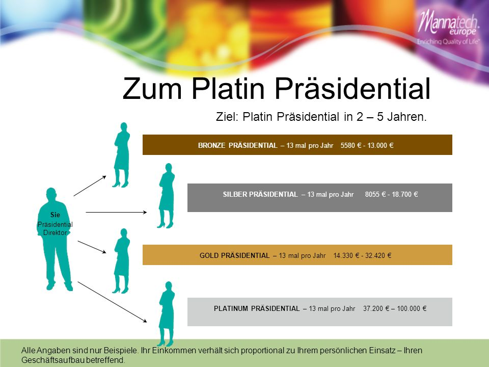 Zum Platin Präsidential