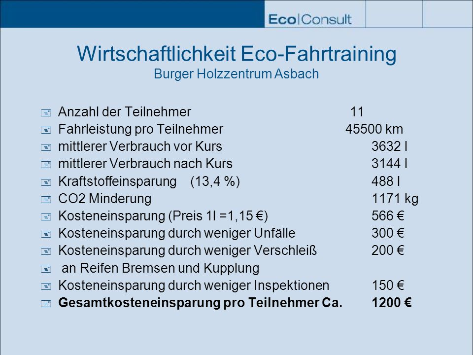 Wirtschaftlichkeit Eco-Fahrtraining Burger Holzzentrum Asbach