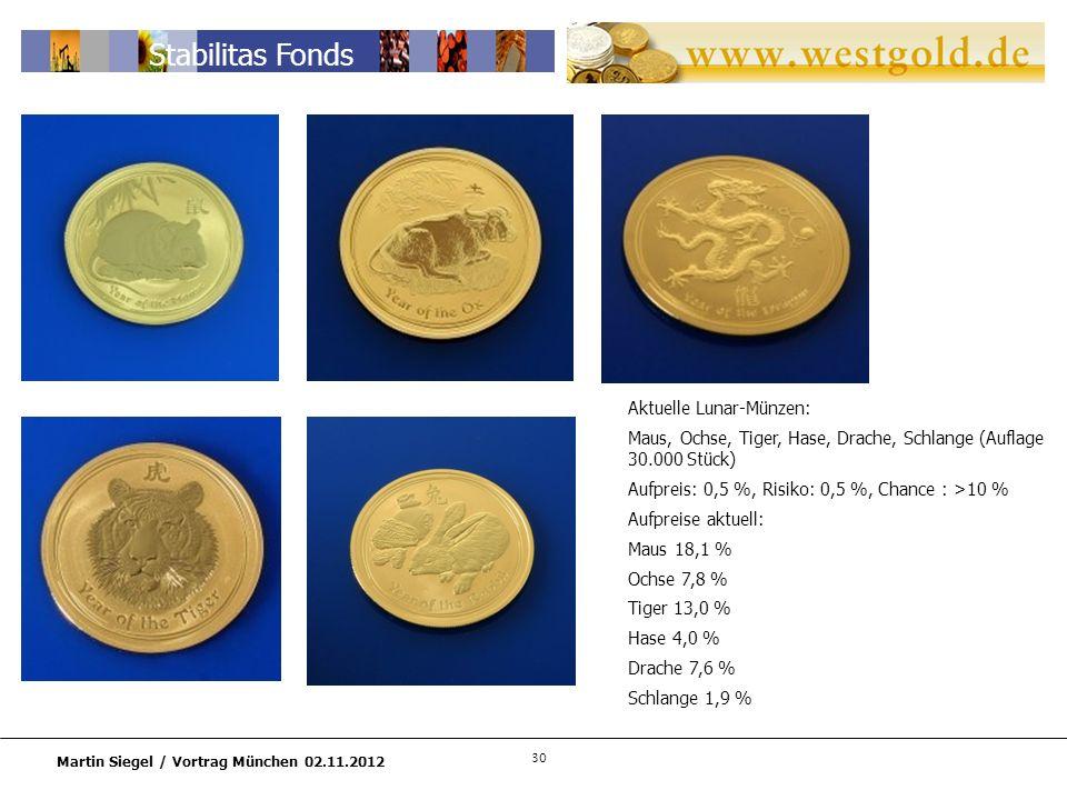 Aktuelle Lunar-Münzen: