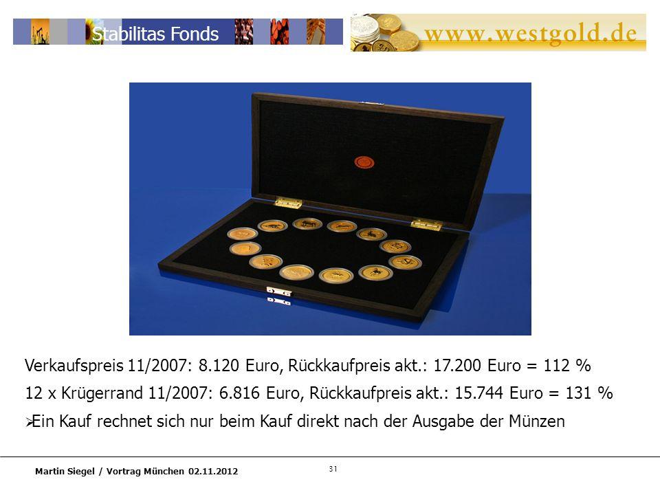 Verkaufspreis 11/2007: 8. 120 Euro, Rückkaufpreis akt. : 17