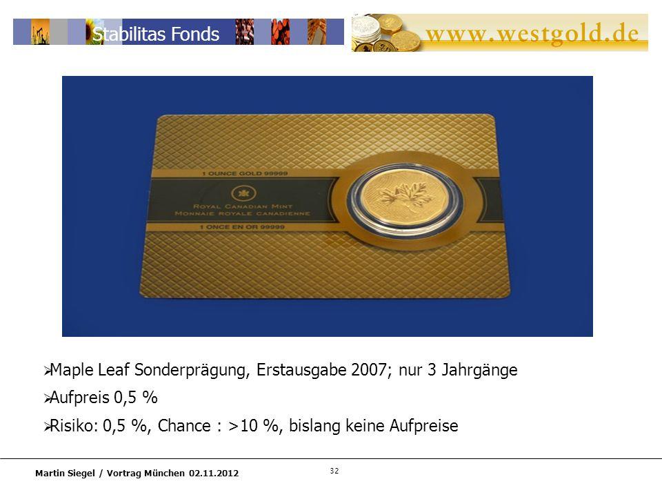 Maple Leaf Sonderprägung, Erstausgabe 2007; nur 3 Jahrgänge
