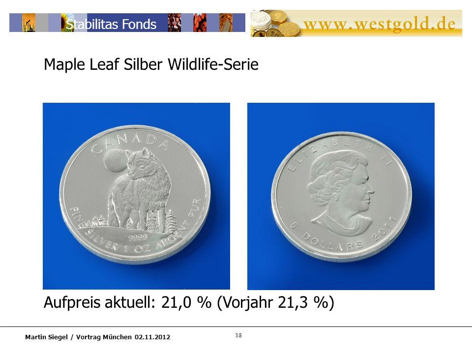 Maple Leaf Silber Wildlife-Serie