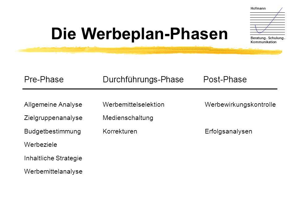 Die Werbeplan-Phasen Pre-Phase Durchführungs-Phase Post-Phase
