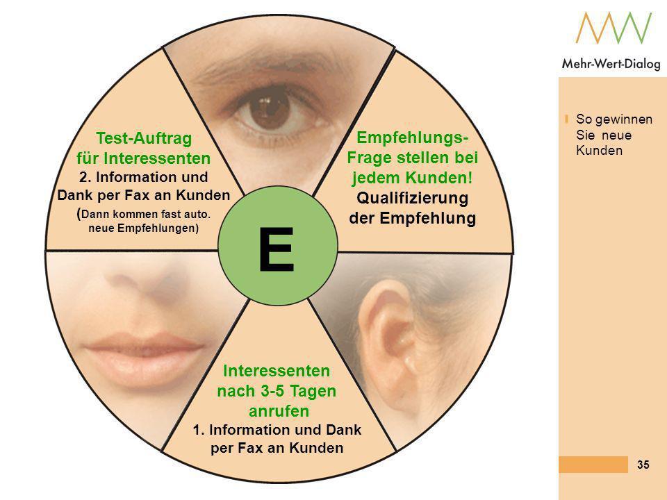 E Test-Auftrag für Interessenten 2. Information und Empfehlungs-