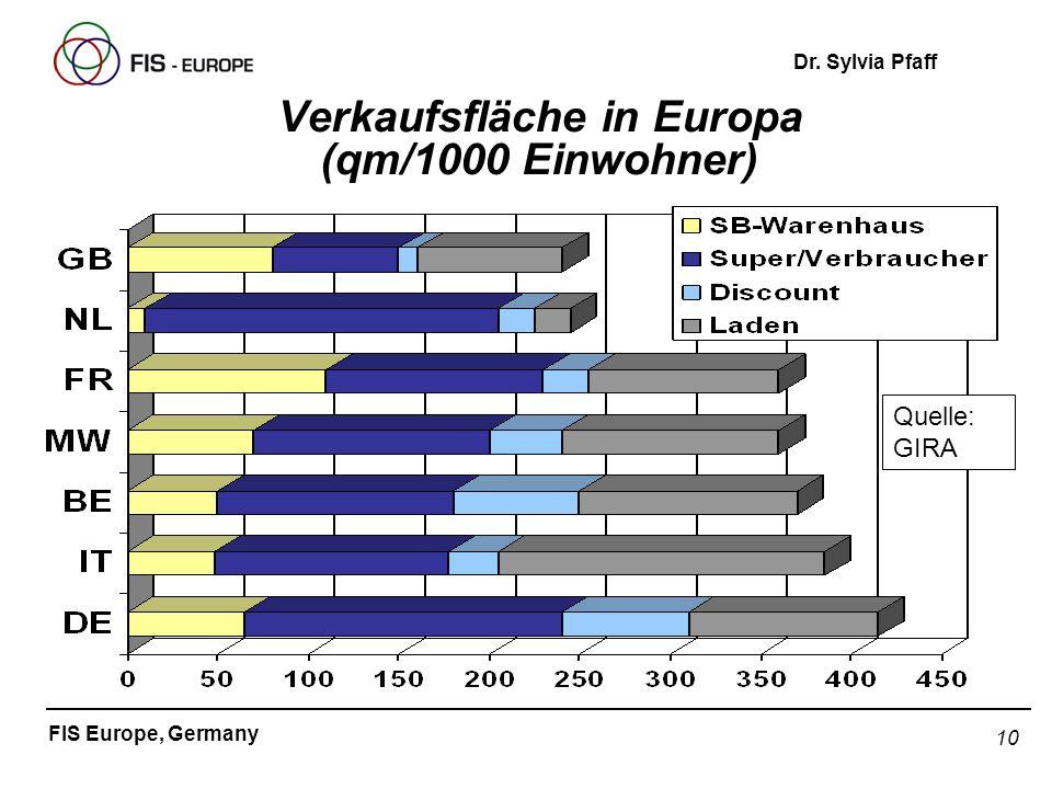 Verkaufsfläche in Europa (qm/1000 Einwohner)