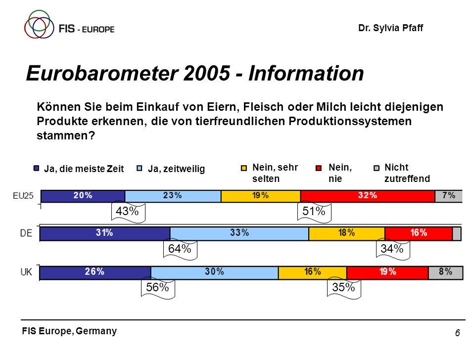 Eurobarometer 2005 - Information