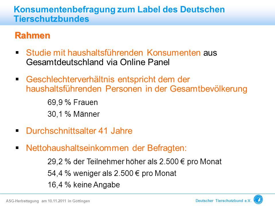 Rahmen Konsumentenbefragung zum Label des Deutschen Tierschutzbundes