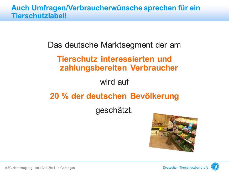 Das deutsche Marktsegment der am