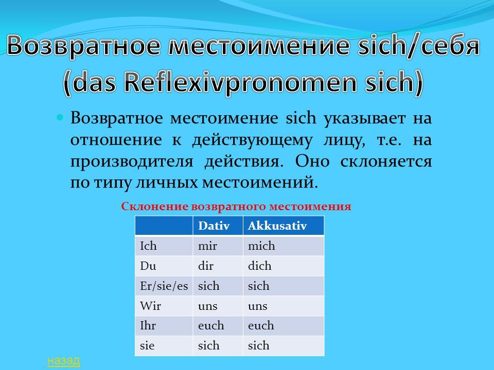 Возвратное местоимение sich/себя (das Reflexivpronomen sich)
