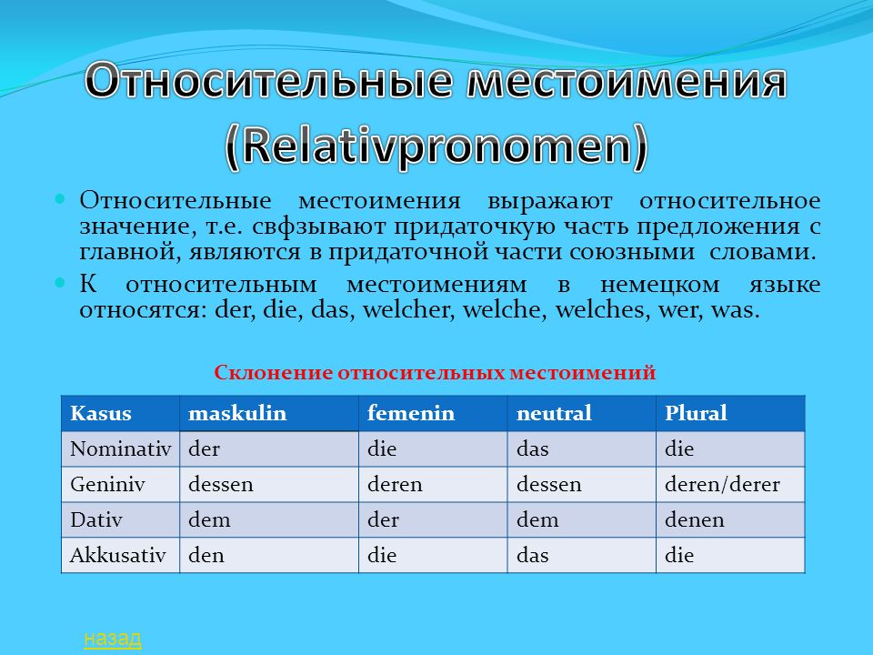 Относительные местоимения (Relativpronomen)
