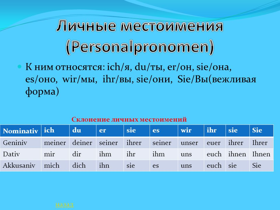 Личные местоимения (Personalpronomen)