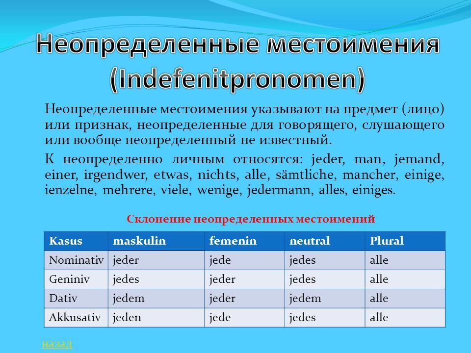 Неопределенные местоимения (Indefenitpronomen)