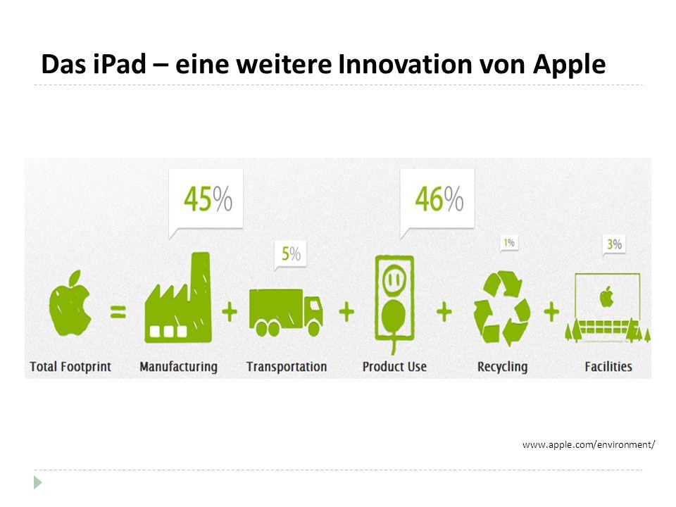 Das iPad – eine weitere Innovation von Apple
