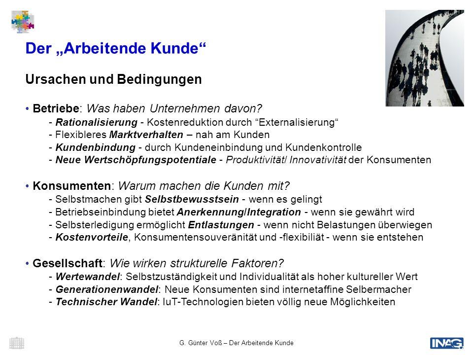 G. Günter Voß – Der Arbeitende Kunde