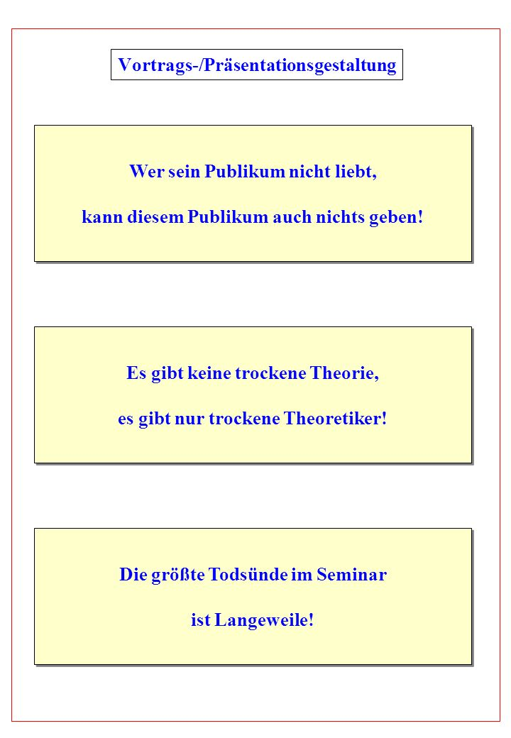 Vortrags-/Präsentationsgestaltung