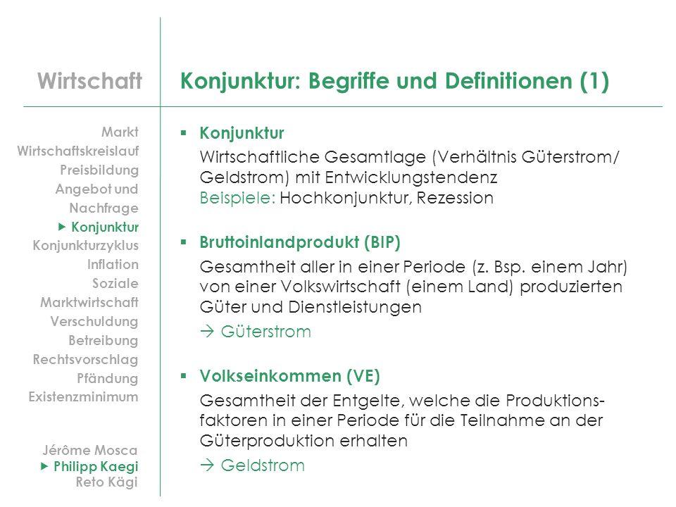 Konjunktur: Begriffe und Definitionen (1)