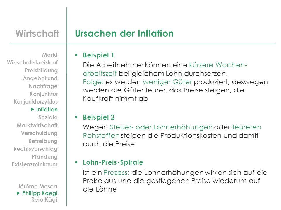 Ursachen der Inflation