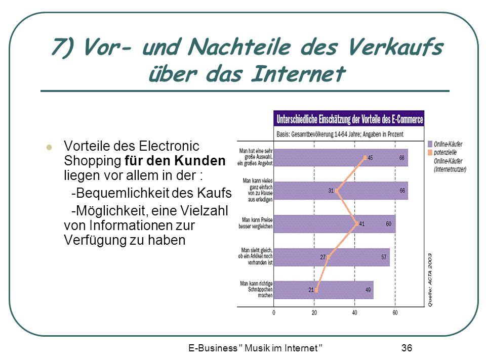 7) Vor- und Nachteile des Verkaufs über das Internet