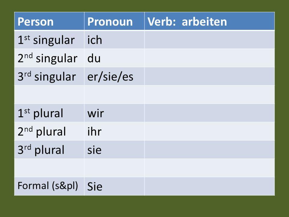 Person Pronoun Verb: arbeiten 1st singular ich 2nd singular du