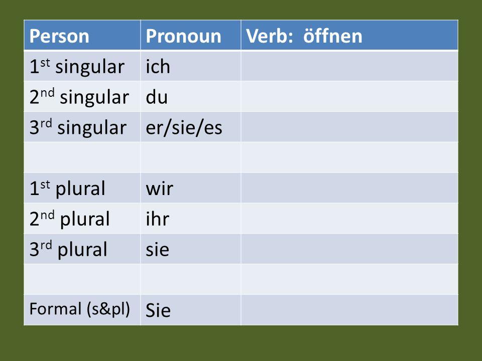 Person Pronoun Verb: öffnen 1st singular ich 2nd singular du