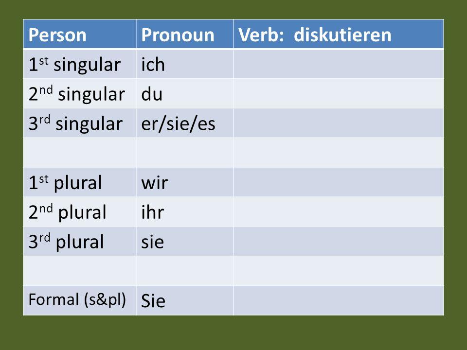 Person Pronoun Verb: diskutieren 1st singular ich 2nd singular du