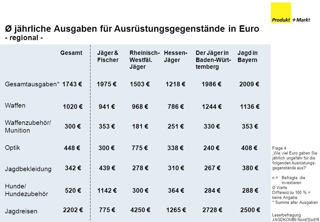 Ø jährliche Ausgaben für Ausrüstungsgegenstände in Euro - regional -