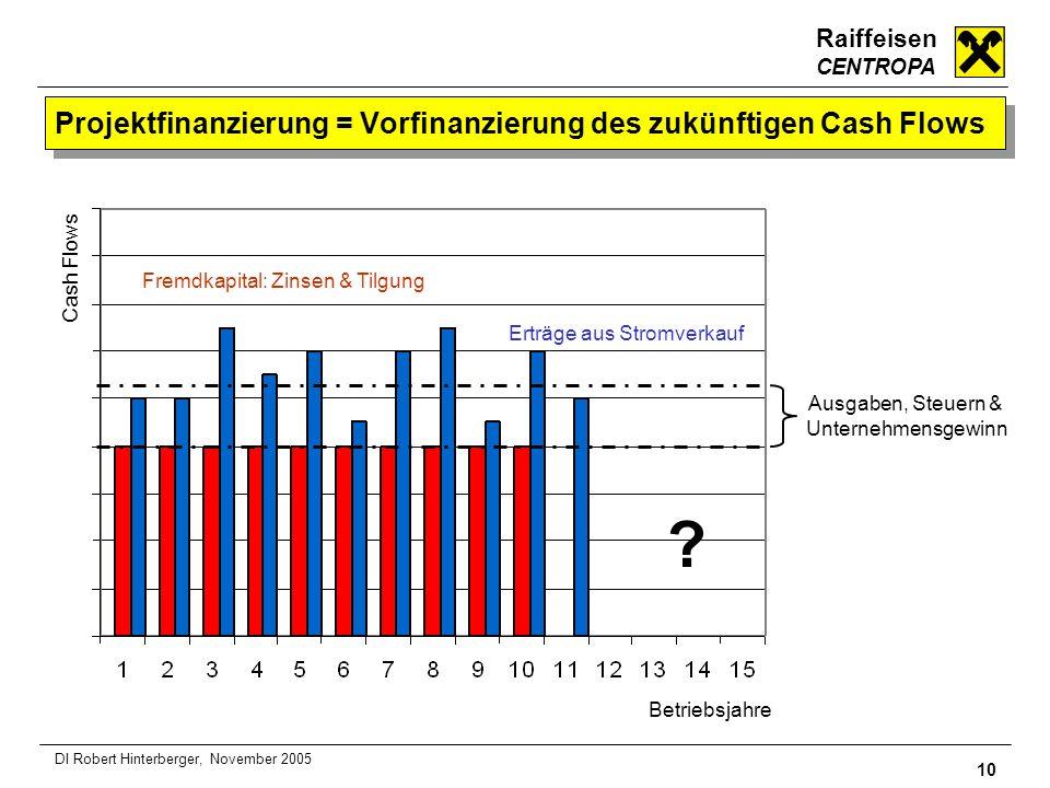Projektfinanzierung = Vorfinanzierung des zukünftigen Cash Flows