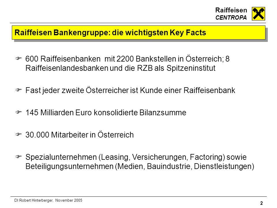 Raiffeisen Bankengruppe: die wichtigsten Key Facts