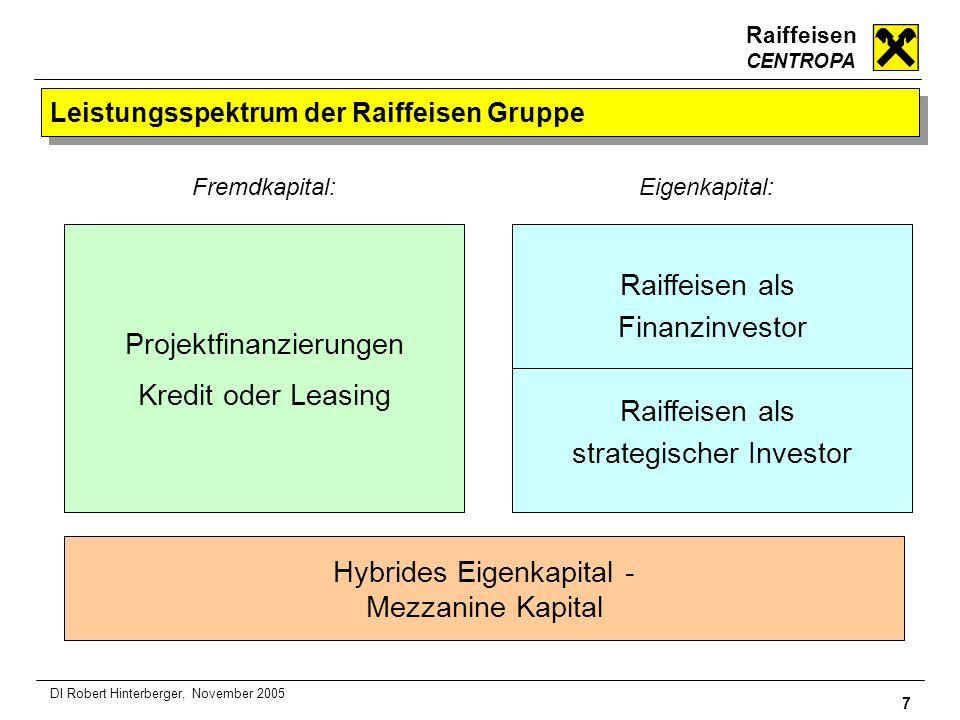 Leistungsspektrum der Raiffeisen Gruppe
