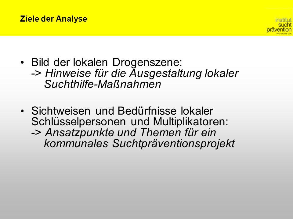 Ziele der Analyse Bild der lokalen Drogenszene: -> Hinweise für die Ausgestaltung lokaler Suchthilfe-Maßnahmen.