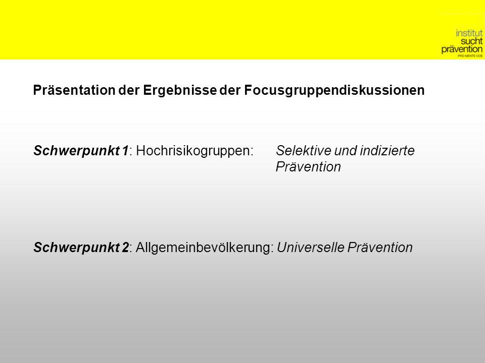 Präsentation der Ergebnisse der Focusgruppendiskussionen