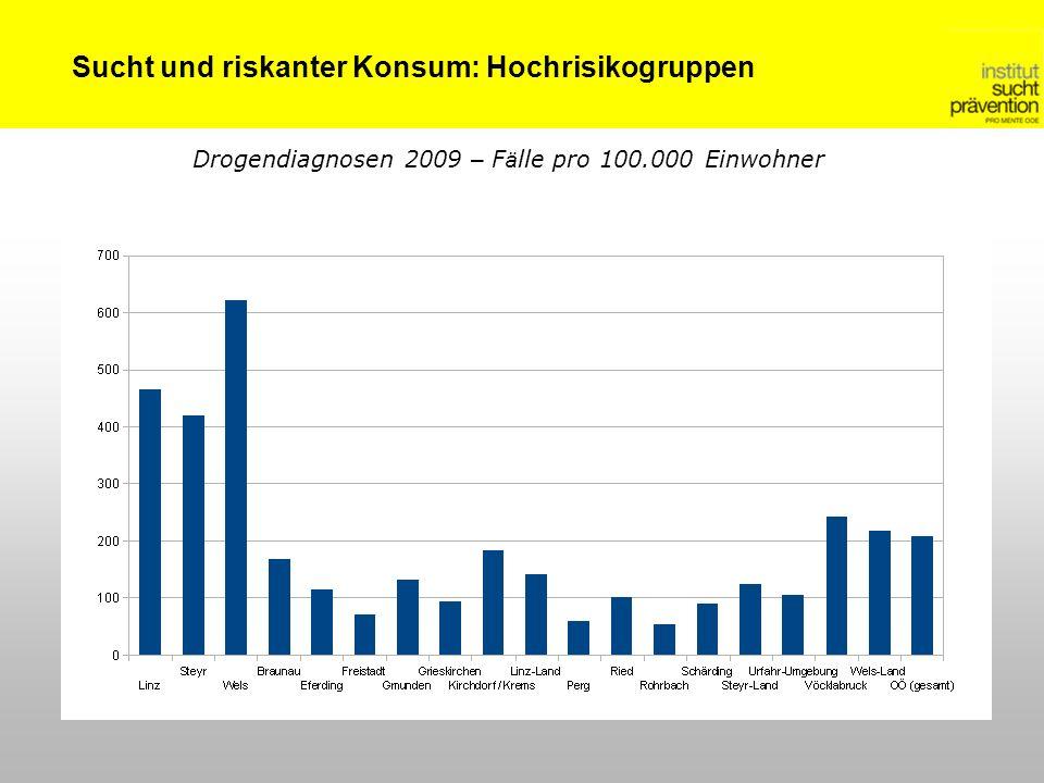 Sucht und riskanter Konsum: Hochrisikogruppen