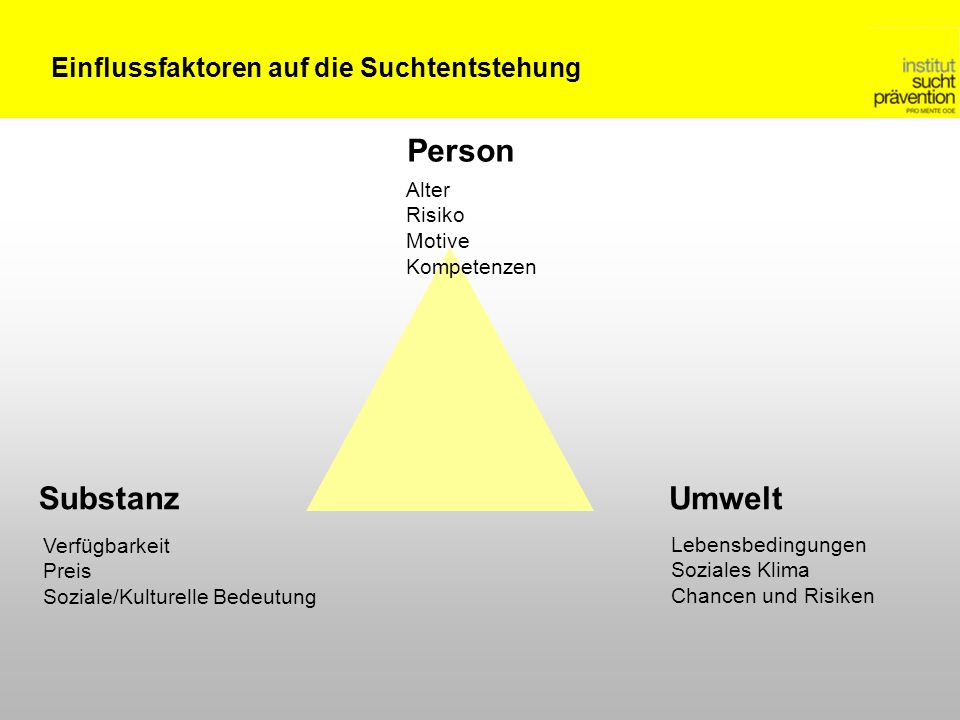 Person Substanz Umwelt