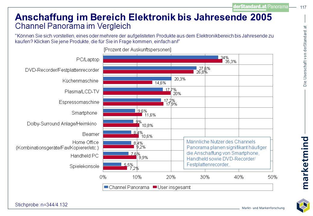 Anschaffung im Bereich Elektronik bis Jahresende 2005