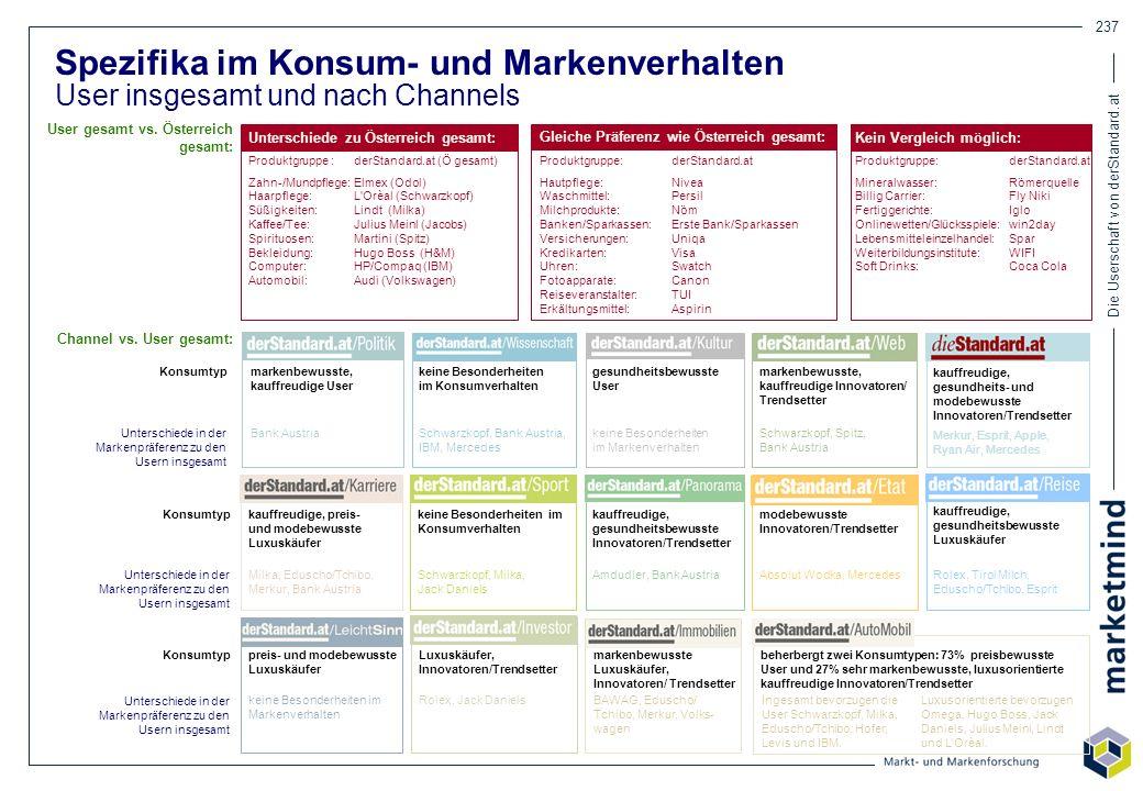 Spezifika im Konsum- und Markenverhalten
