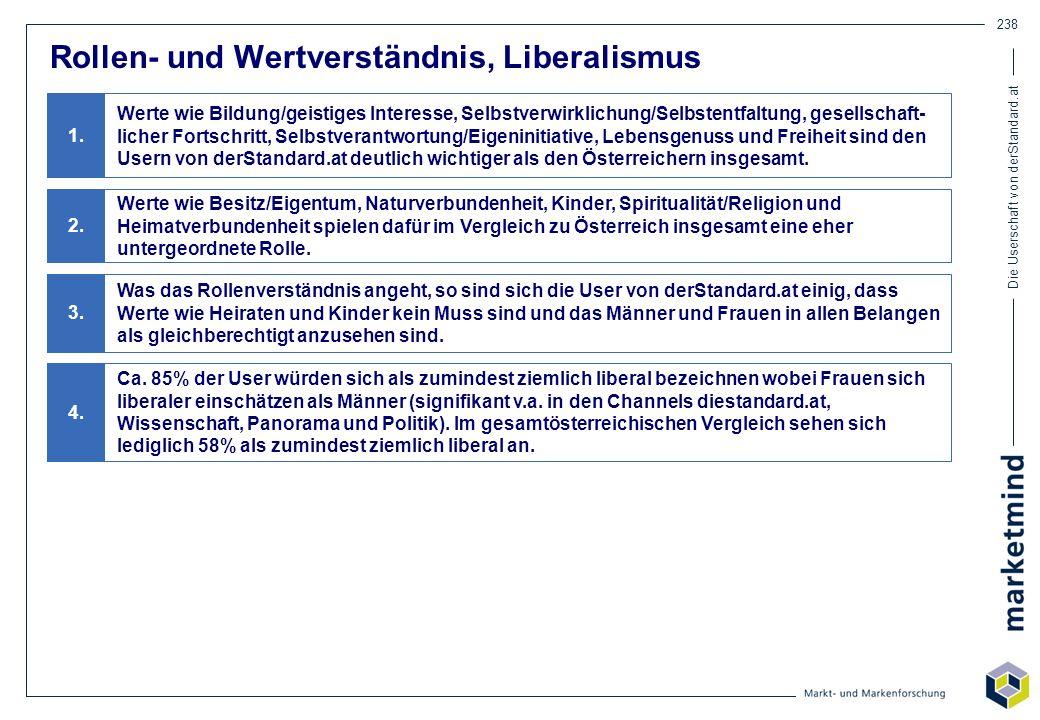 Rollen- und Wertverständnis, Liberalismus