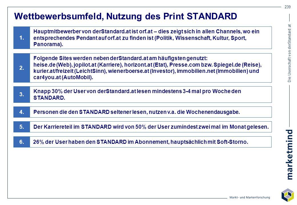 Wettbewerbsumfeld, Nutzung des Print STANDARD