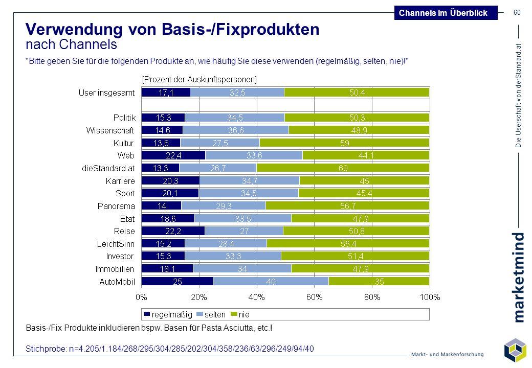 Verwendung von Basis-/Fixprodukten