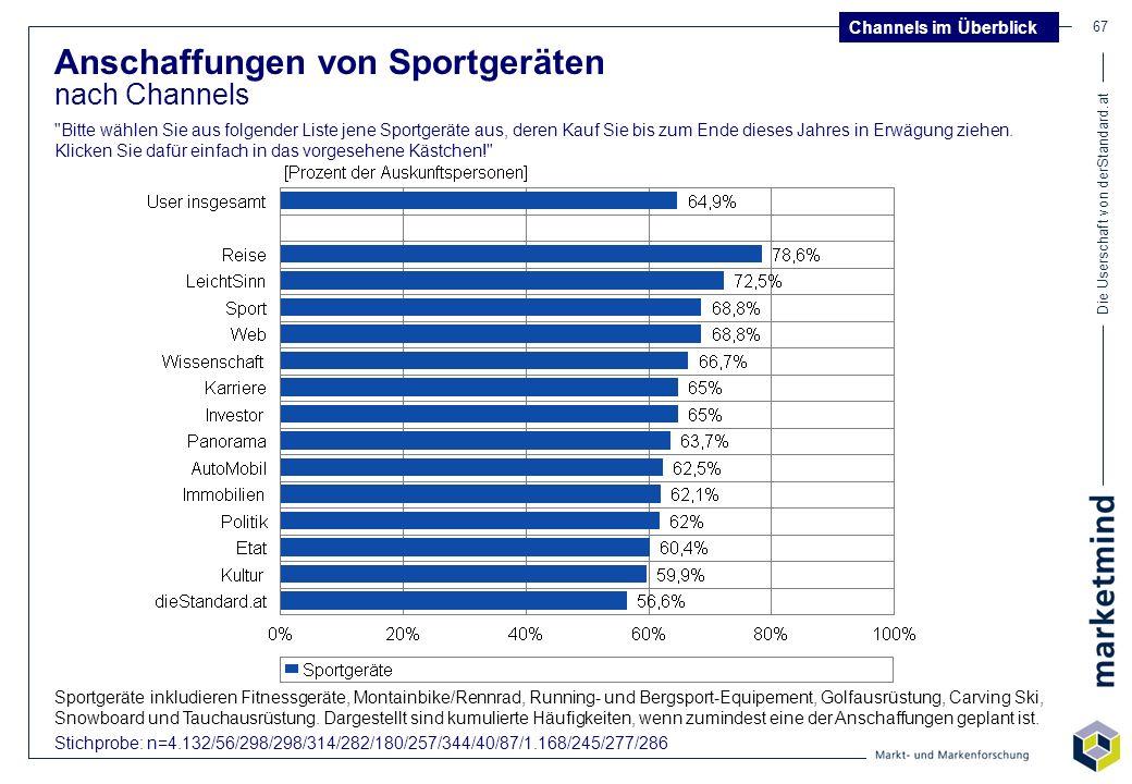 Anschaffungen von Sportgeräten