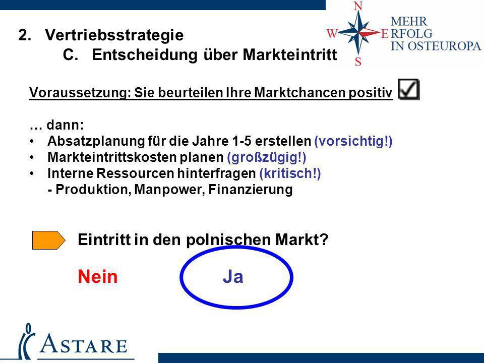 2. Vertriebsstrategie C. Entscheidung über Markteintritt