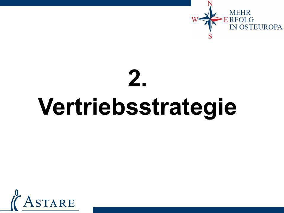 2. Vertriebsstrategie