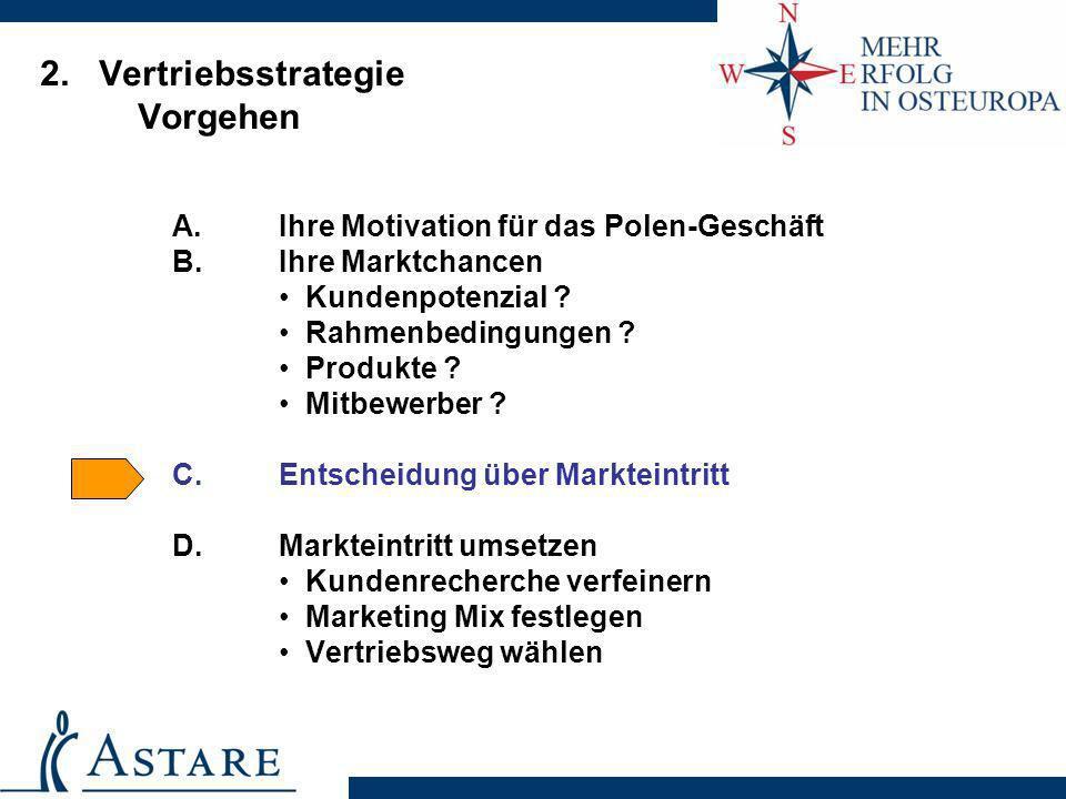 2. Vertriebsstrategie Vorgehen