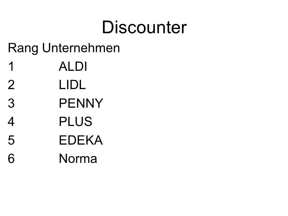 Discounter Rang Unternehmen ALDI LIDL PENNY PLUS EDEKA Norma