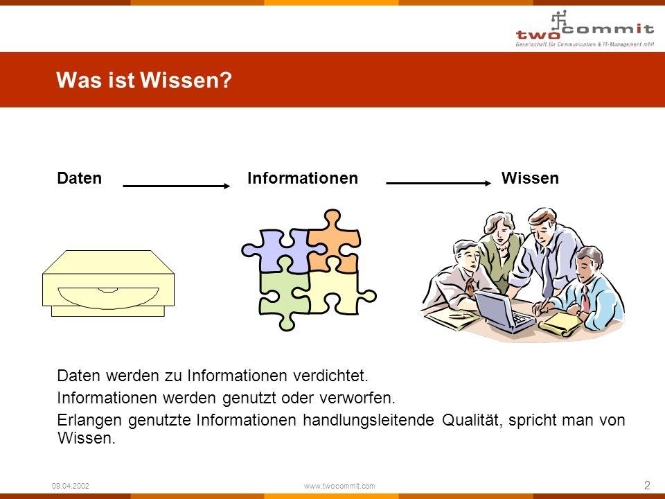 Was ist Wissen Daten Informationen Wissen