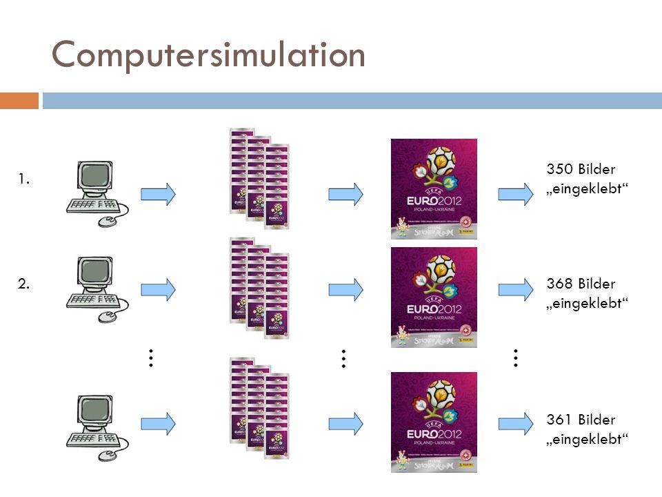 """Computersimulation 350 Bilder """"eingeklebt 1. 2."""