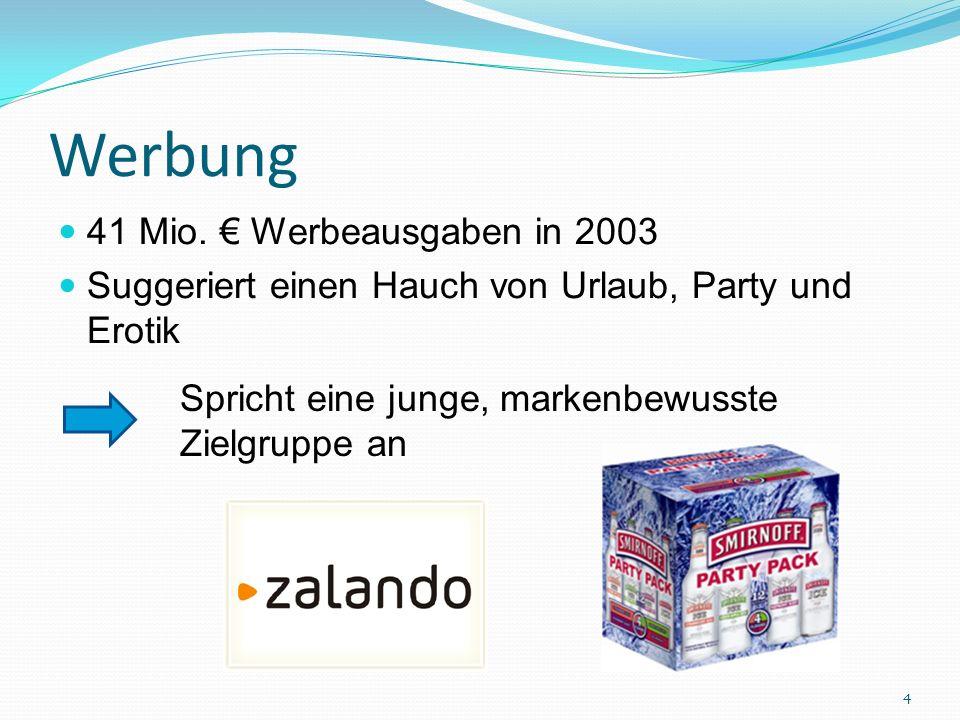Werbung 41 Mio. € Werbeausgaben in 2003