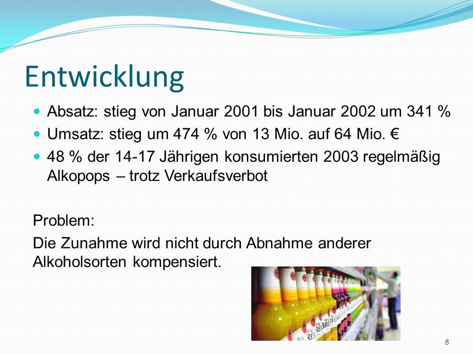Entwicklung Absatz: stieg von Januar 2001 bis Januar 2002 um 341 %