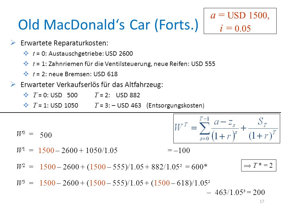 Old MacDonald's Car (Forts.)